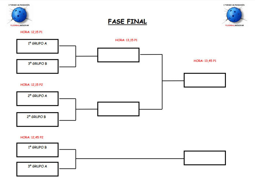 Fase Final Floorball